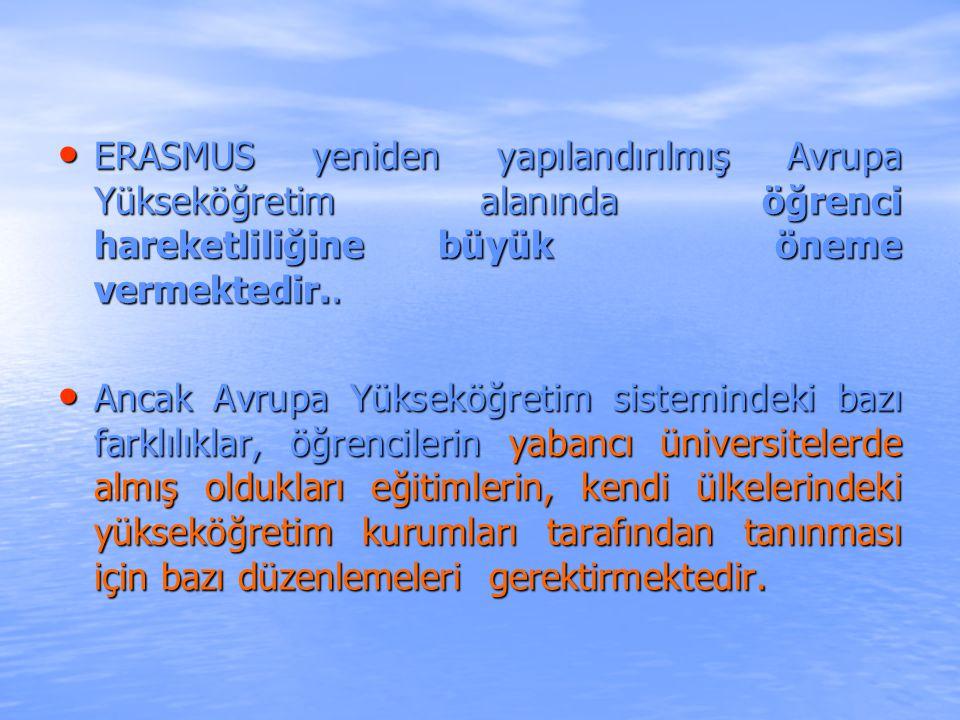 ERASMUS yeniden yapılandırılmış Avrupa Yükseköğretim alanında öğrenci hareketliliğine büyük öneme vermektedir..