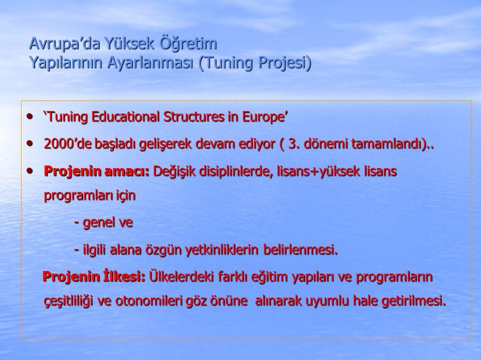 Avrupa'da Yüksek Öğretim Yapılarının Ayarlanması (Tuning Projesi) 'Tuning Educational Structures in Europe' 'Tuning Educational Structures in Europe'