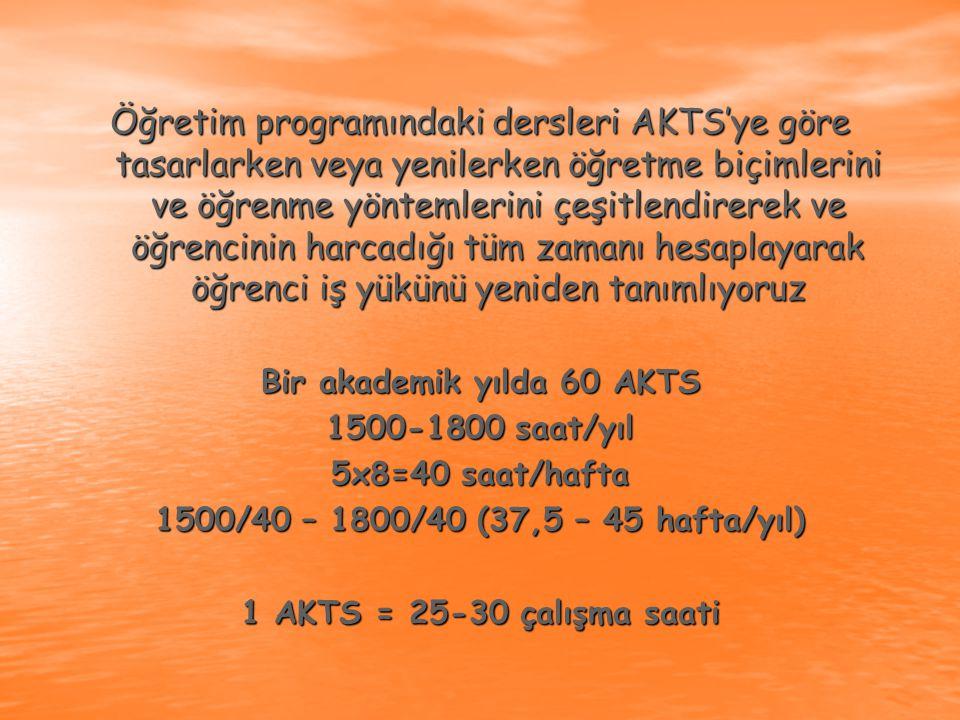 Öğretim programındaki dersleri AKTS'ye göre tasarlarken veya yenilerken öğretme biçimlerini ve öğrenme yöntemlerini çeşitlendirerek ve öğrencinin harcadığı tüm zamanı hesaplayarak öğrenci iş yükünü yeniden tanımlıyoruz Bir akademik yılda 60 AKTS 1500-1800 saat/yıl 5x8=40 saat/hafta 1500/40 – 1800/40 (37,5 – 45 hafta/yıl) 1 AKTS = 25-30 çalışma saati