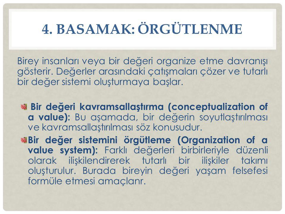 4. BASAMAK: ÖRGÜTLENME Birey insanları veya bir değeri organize etme davranışı gösterir. Değerler arasındaki çatışmaları çözer ve tutarlı bir değer si