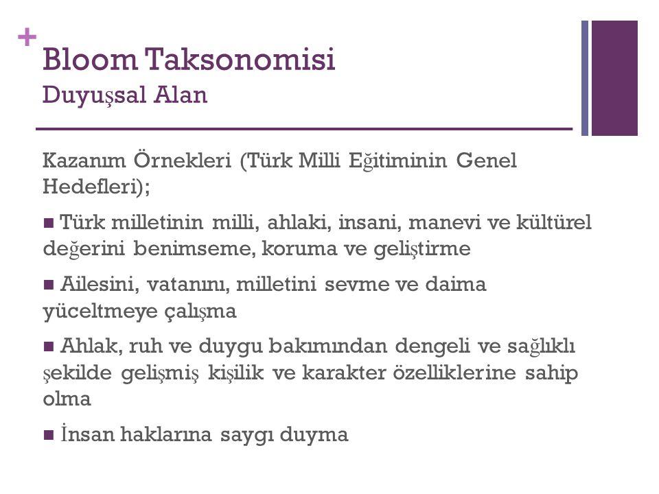 + Kazanım Örnekleri (Türk Milli E ğ itiminin Genel Hedefleri); Türk milletinin milli, ahlaki, insani, manevi ve kültürel de ğ erini benimseme, koruma