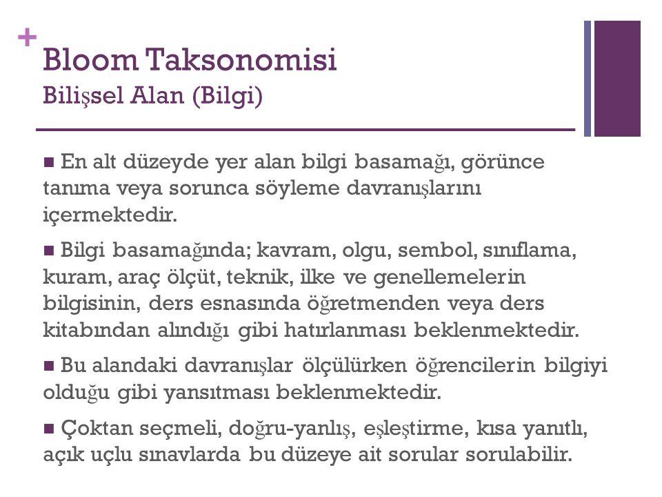 + Bloom Taksonomisi Duyu ş sal Alan Bir De ğ erle NitelemeÖrgütlemeDe ğ er VermeTepkide BulunmaAlma