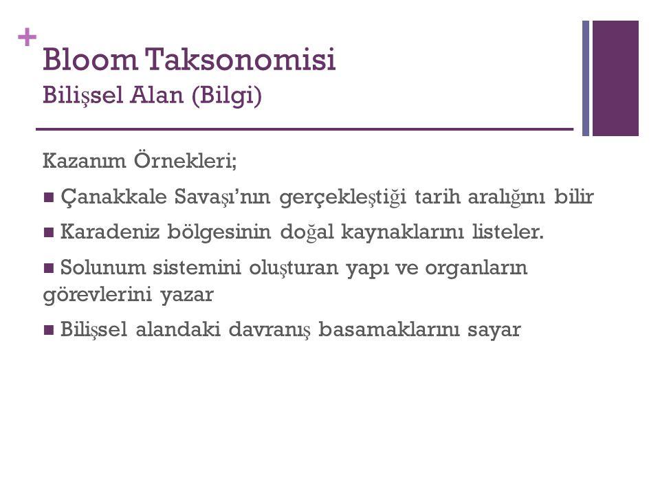 + Kazanım Örnekleri; Çanakkale Sava ş ı'nın gerçekle ş ti ğ i tarih aralı ğ ını bilir Karadeniz bölgesinin do ğ al kaynaklarını listeler. Solunum sist