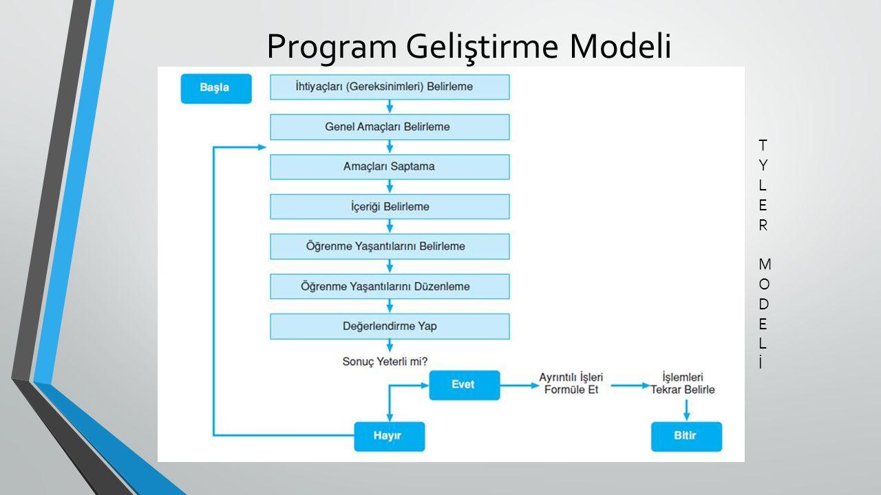 Program Geliştirme Modeli TYLER MODELİTYLER MODELİ