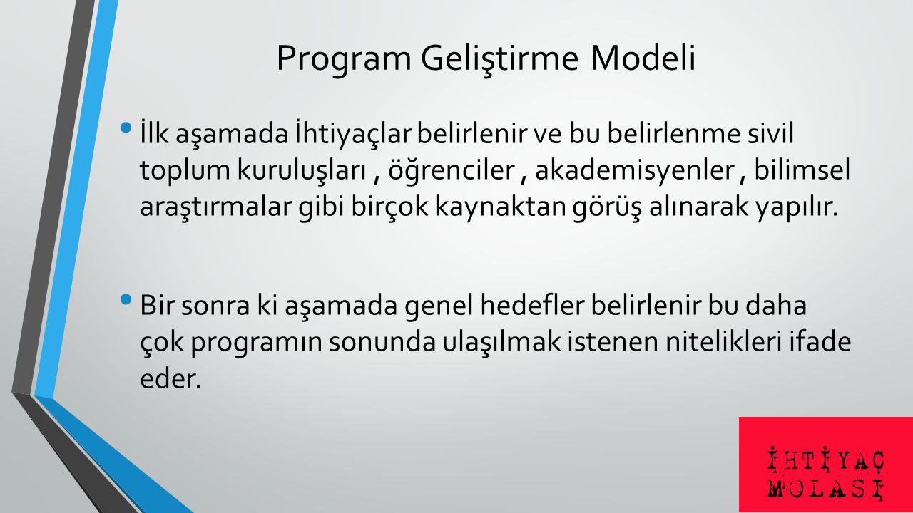 İlk aşamada İhtiyaçlar belirlenir ve bu belirlenme sivil toplum kuruluşları, öğrenciler, akademisyenler, bilimsel araştırmalar gibi birçok kaynaktan g