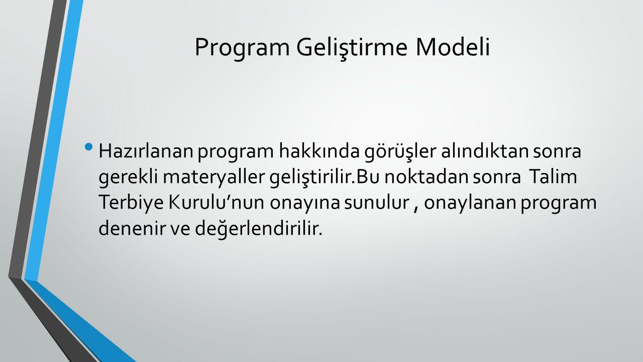 Program Geliştirme Modeli Hazırlanan program hakkında görüşler alındıktan sonra gerekli materyaller geliştirilir.Bu noktadan sonra Talim Terbiye Kurul