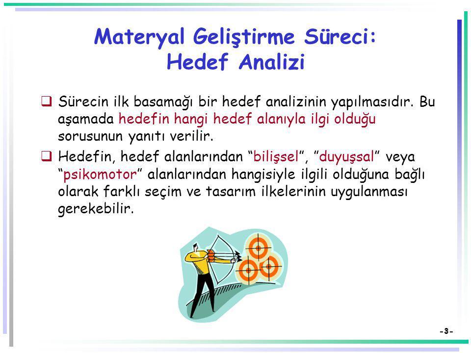 -2- Materyal Geliştirme Süreci-Aşamalar  Materyal Seçme, Geliştirme ya da Kullanma Sürecinin Önkoşulları  Hedef analizi (Hedeflerin incelenmesi)  Ö