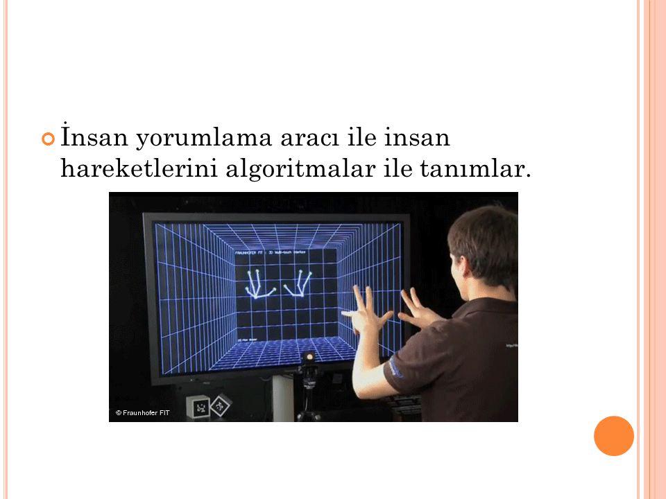 İnsan yorumlama aracı ile insan hareketlerini algoritmalar ile tanımlar.