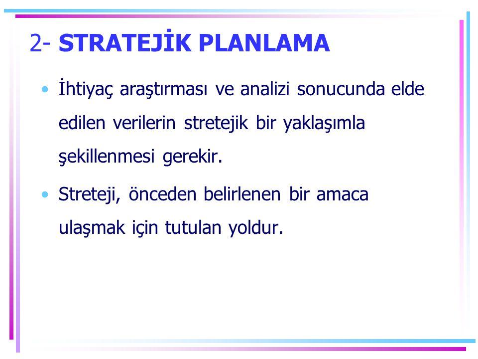 2- STRATEJİK PLANLAMA İhtiyaç araştırması ve analizi sonucunda elde edilen verilerin stretejik bir yaklaşımla şekillenmesi gerekir. Streteji, önceden
