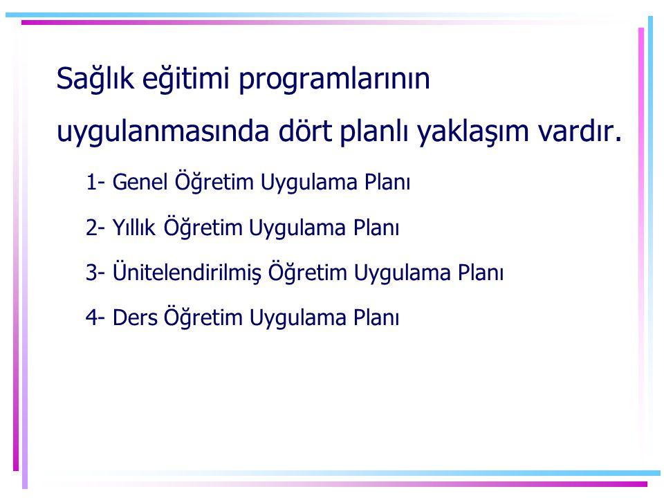 Sağlık eğitimi programlarının uygulanmasında dört planlı yaklaşım vardır. 1- Genel Öğretim Uygulama Planı 2- Yıllık Öğretim Uygulama Planı 3- Ünitelen