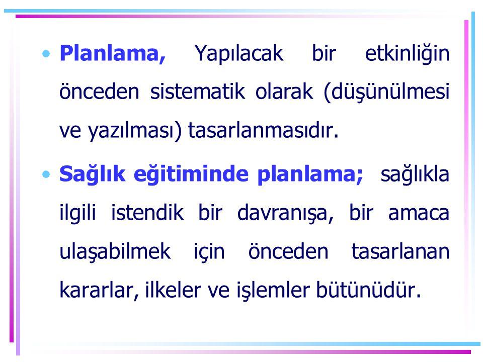 Sağlık eğitiminde planlamanın özellikleri ve ilkeleri 1.Gerçekçilik ilkesi 2.İşlevsellik ilkesi 3.Ulaşılabilirlik ilkesi 4.Hedef grup ilkesi 5.Uygulanabilirlik ilkesi 6.Sürdürülebilirlik ilkesi 7.Tekrarlanabilirlik ilkesi 8.Özgünlük ilkesi 9.Bilimsellik ve evrensellik ilkesi 10.Toplumsal değerlere uygunluk ilkesi 11.Etkinlik ve verimlilik ilkesi 12.Sağlık politikalarına uygunluk ilkesi