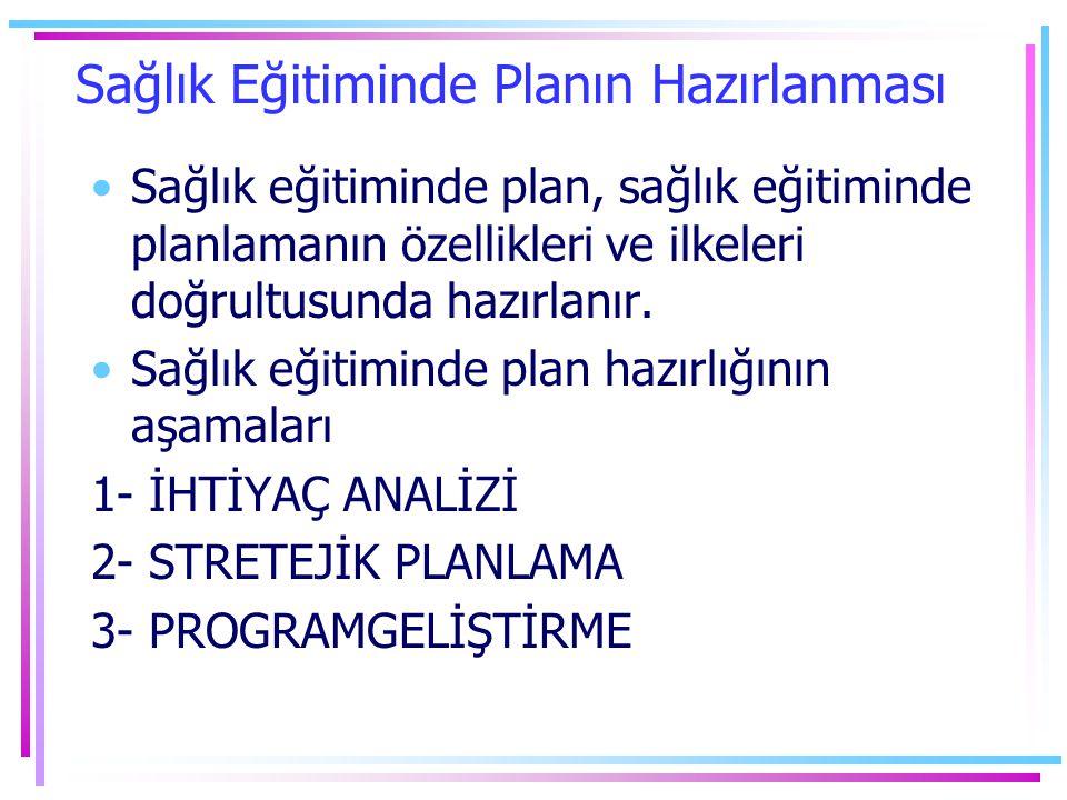 Sağlık Eğitiminde Planın Hazırlanması Sağlık eğitiminde plan, sağlık eğitiminde planlamanın özellikleri ve ilkeleri doğrultusunda hazırlanır. Sağlık e