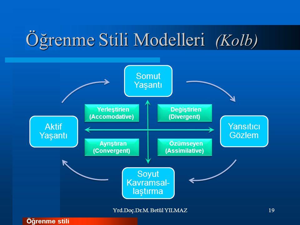 Öğrenme Stili Modelleri (Kolb) Yrd.Doç.Dr.M. Betül YILMAZ19 Öğrenme stili Somut Yaşantı Yansıtıcı Gözlem Soyut Kavramsal- laştırma Aktif Yaşantı Yerle