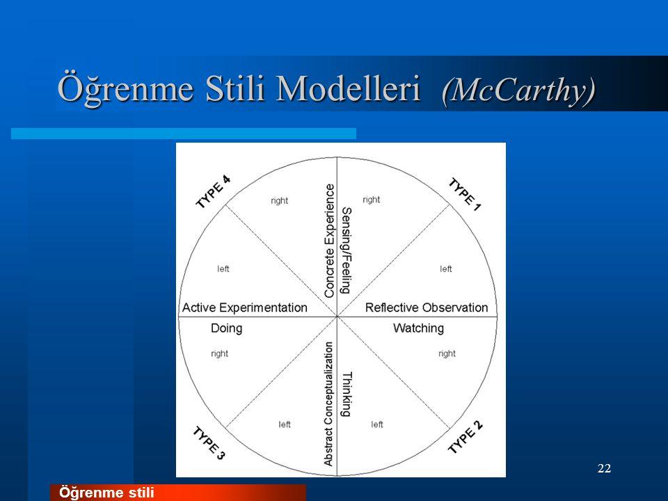 Öğrenme Stili Modelleri (McCarthy) Yrd.Doç.Dr.M. Betül YILMAZ22 Öğrenme stili