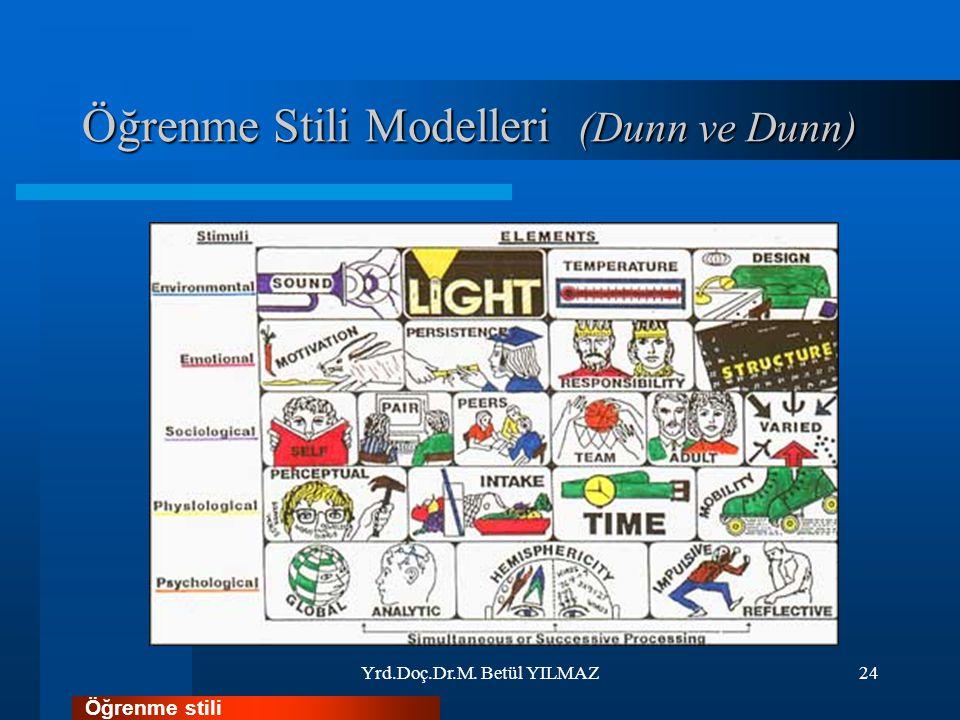 Öğrenme Stili Modelleri (Dunn ve Dunn) Yrd.Doç.Dr.M. Betül YILMAZ24 Öğrenme stili