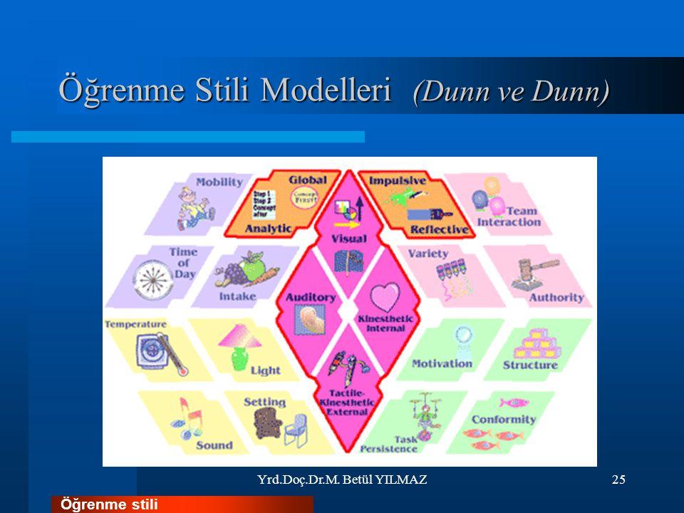Öğrenme Stili Modelleri (Dunn ve Dunn) Yrd.Doç.Dr.M. Betül YILMAZ25 Öğrenme stili