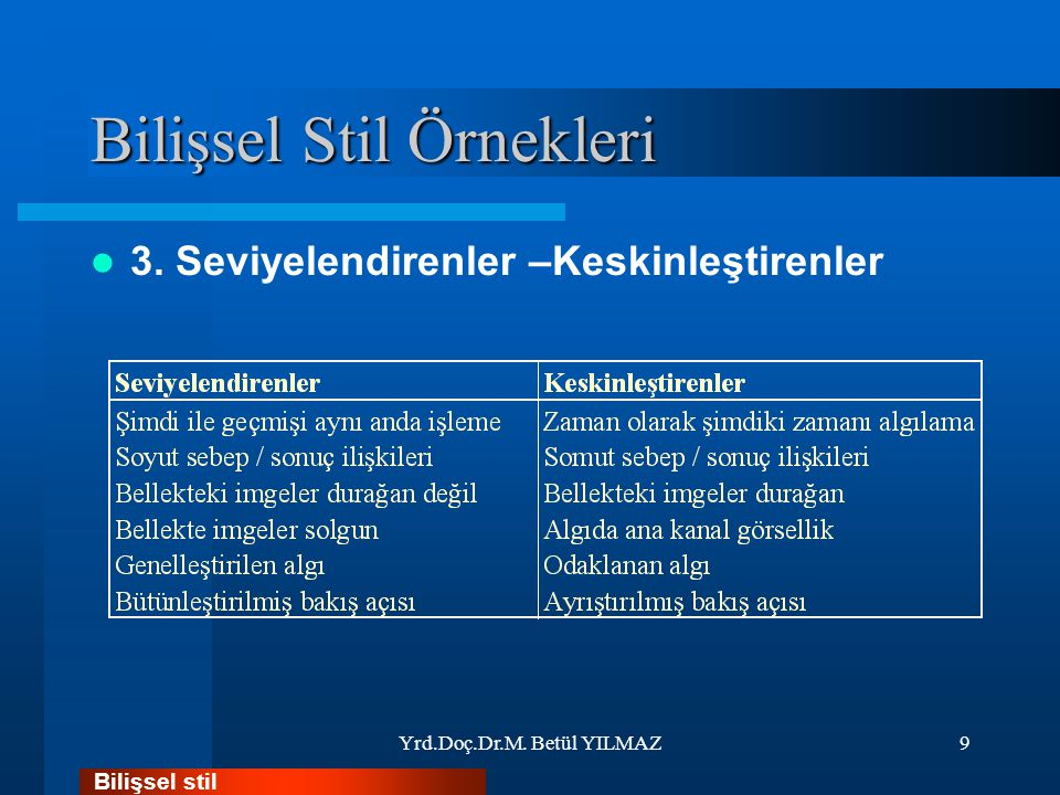 Bilişsel Stil Örnekleri 3. Seviyelendirenler –Keskinleştirenler Yrd.Doç.Dr.M. Betül YILMAZ9 Bilişsel stil