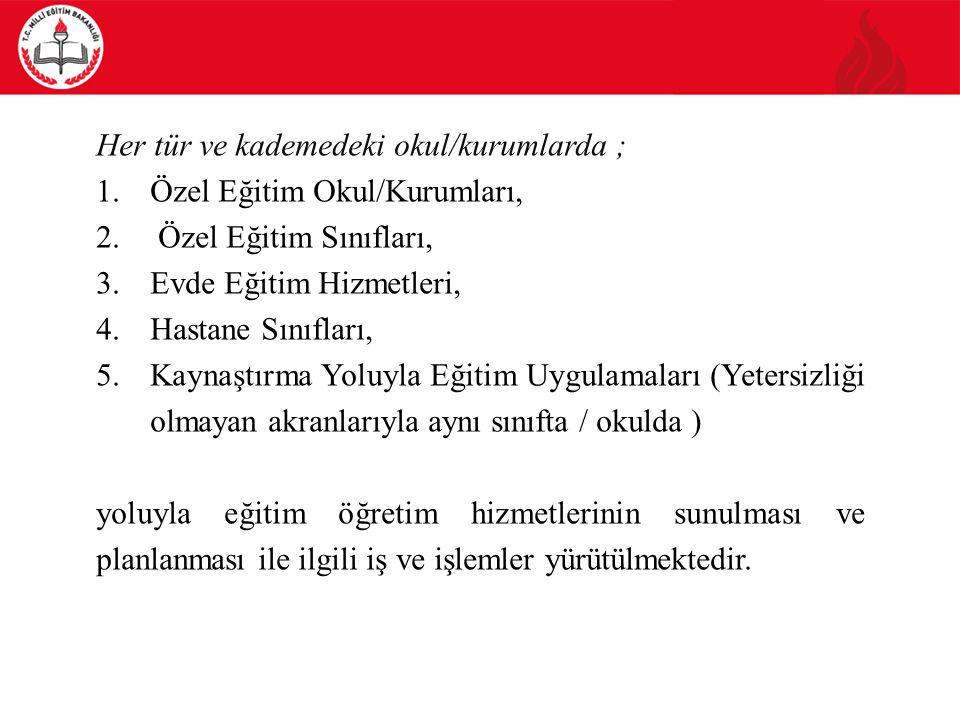 BÜTÜNLEŞTİRME KİMLERİ KAPSAR.
