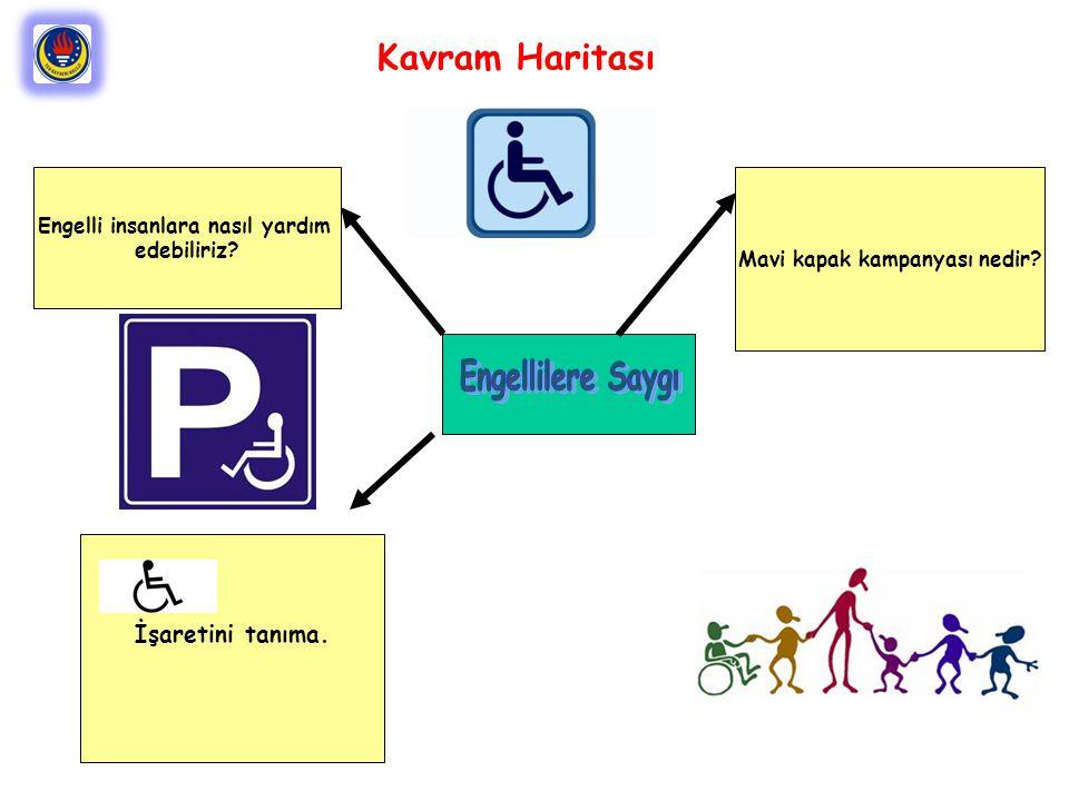 Engelli insanlara nasıl yardım edebiliriz? İşaretini tanıma. Kavram Haritası