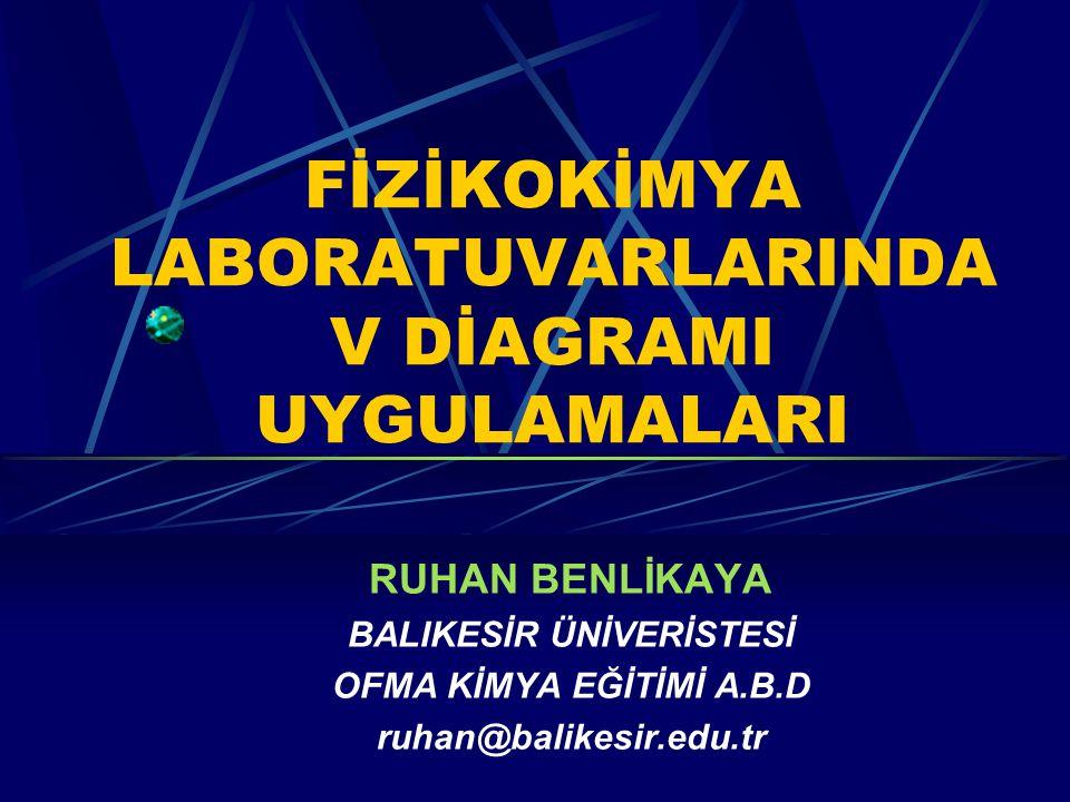KAYNAKLAR Nakiboğlu, C.; Meriç, G.(1999).