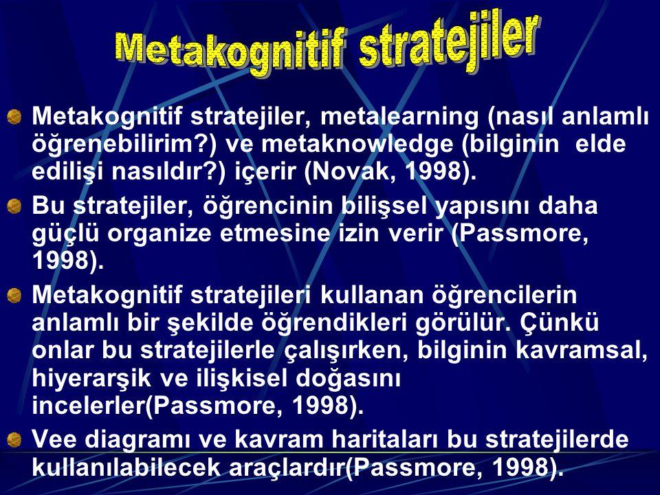 Metakognitif stratejiler, metalearning (nasıl anlamlı öğrenebilirim?) ve metaknowledge (bilginin elde edilişi nasıldır?) içerir (Novak, 1998). Bu stra