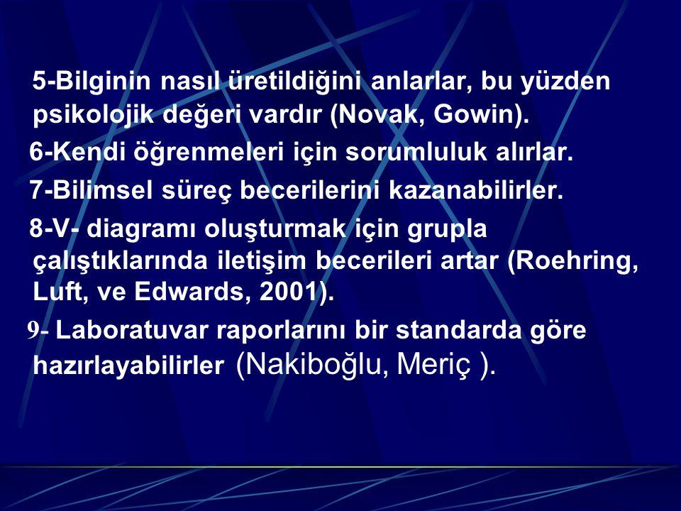5-Bilginin nasıl üretildiğini anlarlar, bu yüzden psikolojik değeri vardır (Novak, Gowin). 6-Kendi öğrenmeleri için sorumluluk alırlar. 7-Bilimsel sür