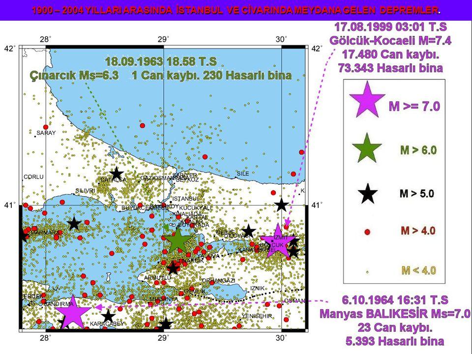 –1900 – 2004 yılları arasında ( 104 yıl = 1248 ay ); –5.0 ve 5.9 büyüklükleri arasında 738 adet (ortalama 1.7 ayda bir adet) –6.0 ve 6.9 büyüklükleri