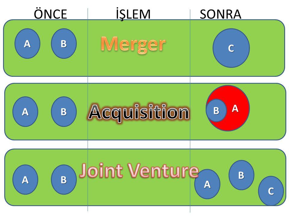 ÖNCESONRAİŞLEM ABC AB A B AB A B C