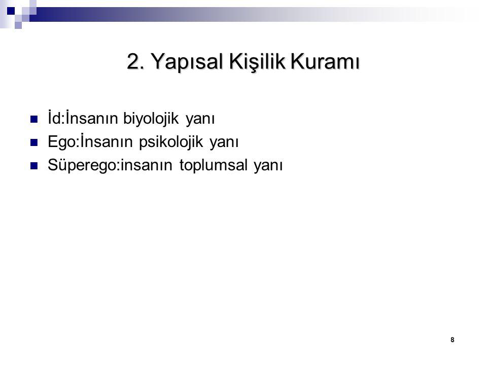 8 2. Yapısal Kişilik Kuramı İd:İnsanın biyolojik yanı Ego:İnsanın psikolojik yanı Süperego:insanın toplumsal yanı