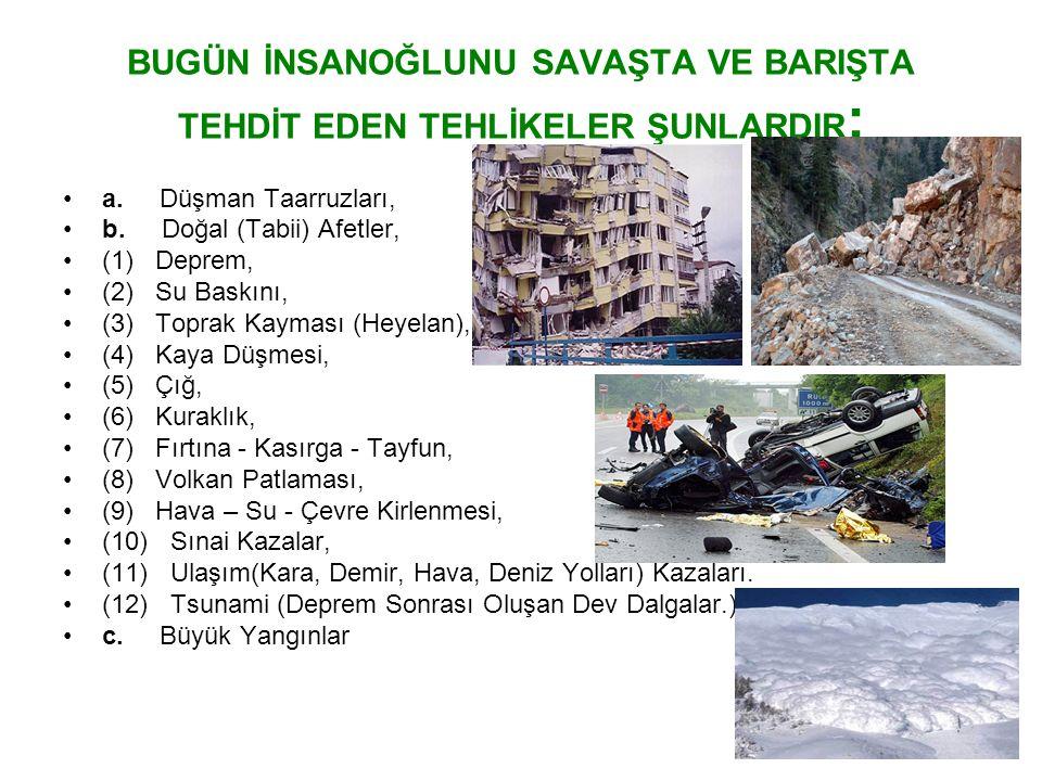 BUGÜN İNSANOĞLUNU SAVAŞTA VE BARIŞTA TEHDİT EDEN TEHLİKELER ŞUNLARDIR : a. Düşman Taarruzları, b. Doğal (Tabii) Afetler, (1) Deprem, (2) Su Baskını, (
