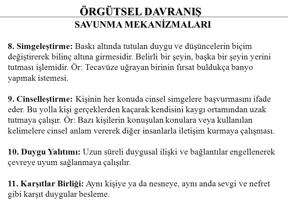 ÖRGÜTSEL DAVRANIŞ SAVUNMA MEKANİZMALARI 5.