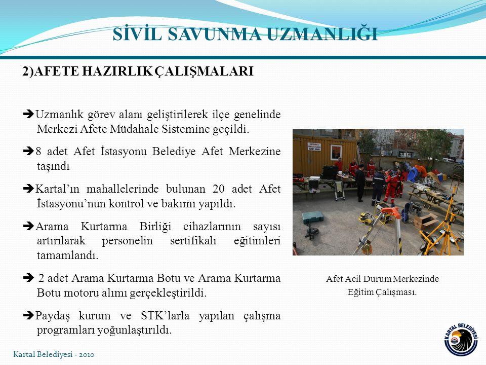 Kartal Belediyesi - 2010  Sel felaketlerinde kullanılmak üzere Zabıta ve Fen İşleri personeli için 100 adet yağmurluk ve çizme temin edildi.