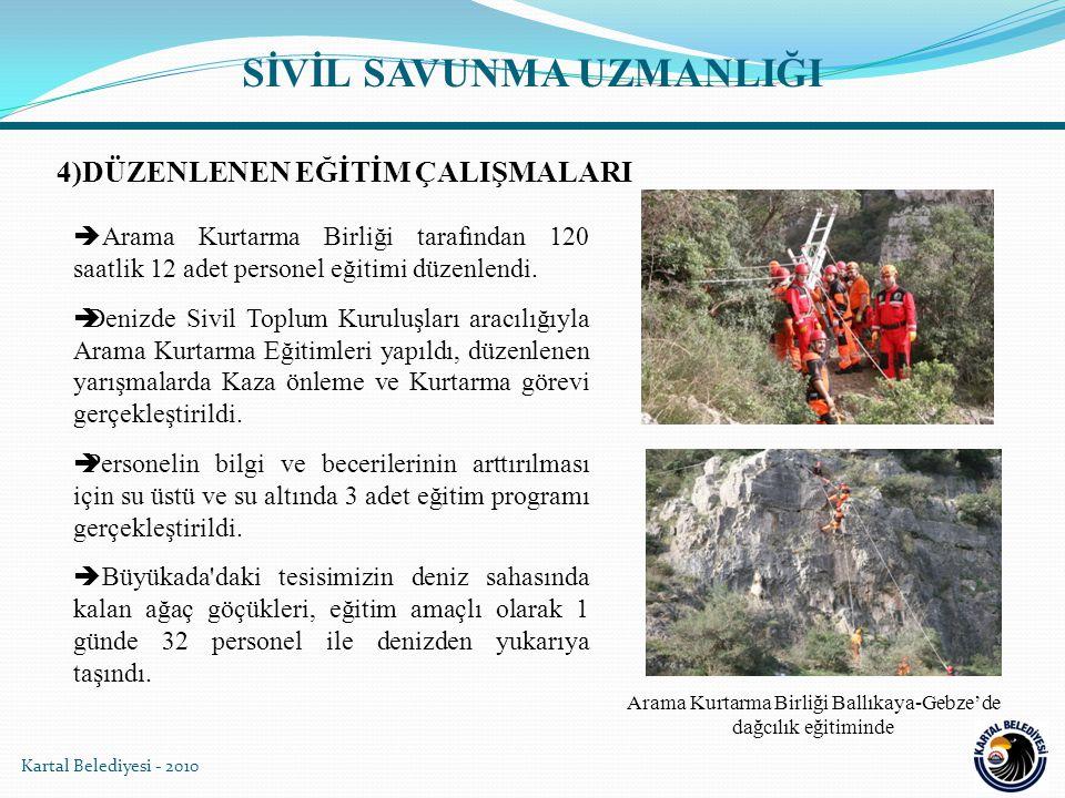 SİVİL SAVUNMA UZMANLIĞI Kartal Belediyesi - 2010 4)DÜZENLENEN EĞİTİM ÇALIŞMALARI Arama Kurtarma Birliği Ballıkaya-Gebze'de dağcılık eğitiminde  Arama