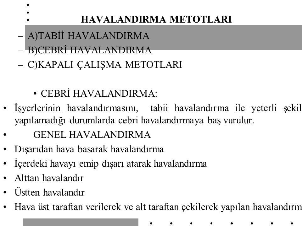 HAVALANDIRMA METOTLARI –A)TABİİ HAVALANDIRMA –B)CEBRİ HAVALANDIRMA –C)KAPALI ÇALIŞMA METOTLARI CEBRİ HAVALANDIRMA: İşyerlerinin havalandırmasını, tabi