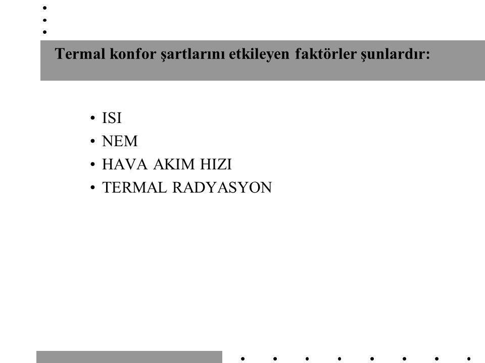 Termal konfor şartlarını etkileyen faktörler şunlardır: ISI NEM HAVA AKIM HIZI TERMAL RADYASYON