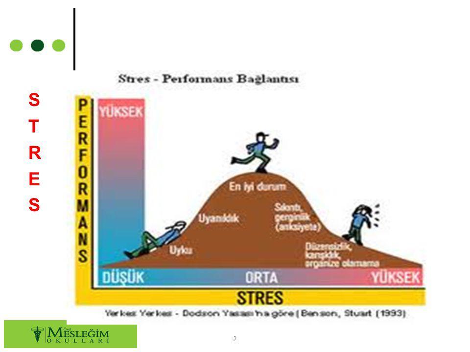 A.) Stres Nedir .Stres, ''savaş yada kaç '' olarak bilinen stres yanıtıdır.
