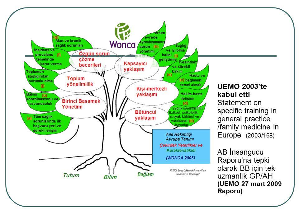 UEMO 2003'te kabul etti Statement on specific training in general practice /family medicine in Europe (2003/168) AB İnsangücü Raporu'na tepki olarak B