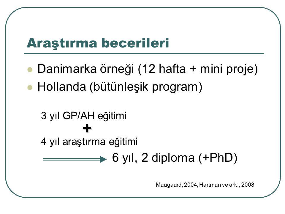 Araştırma becerileri Danimarka örneği (12 hafta + mini proje) Hollanda (bütünleşik program) 3 yıl GP/AH eğitimi + 4 yıl araştırma eğitimi 6 yıl, 2 dip