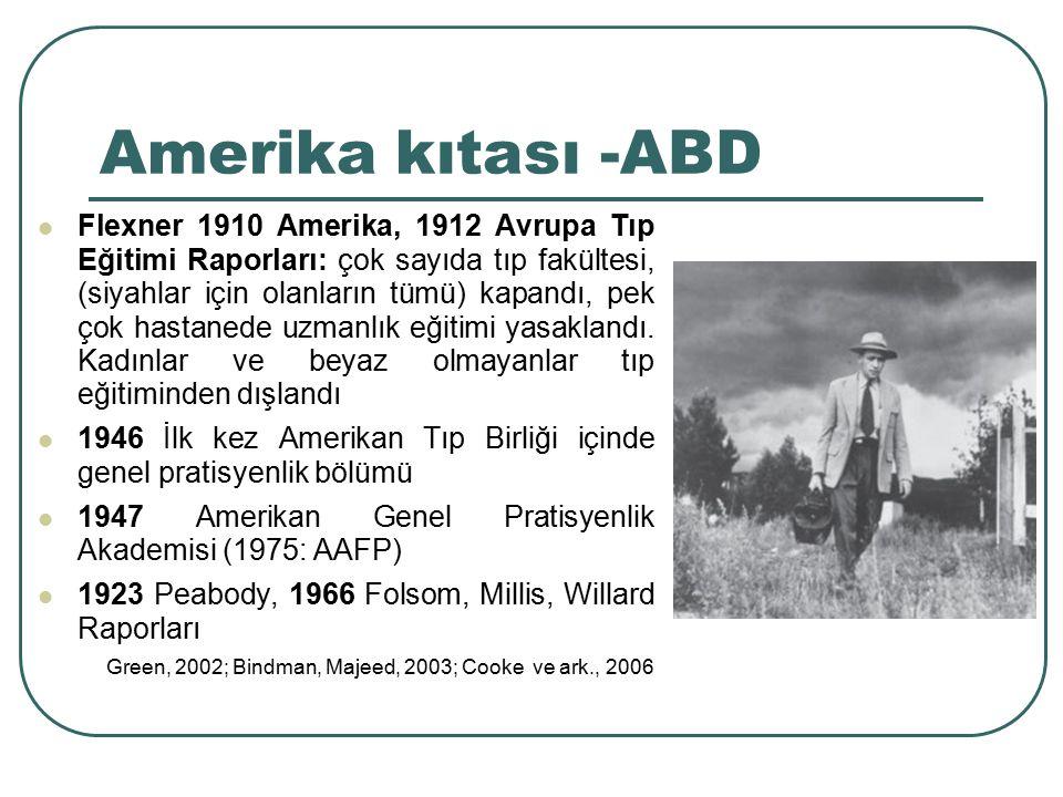 Araştırma becerileri Danimarka örneği (12 hafta + mini proje) Hollanda (bütünleşik program) 3 yıl GP/AH eğitimi + 4 yıl araştırma eğitimi 6 yıl, 2 diploma (+PhD) Maagaard, 2004, Hartman ve ark., 2008