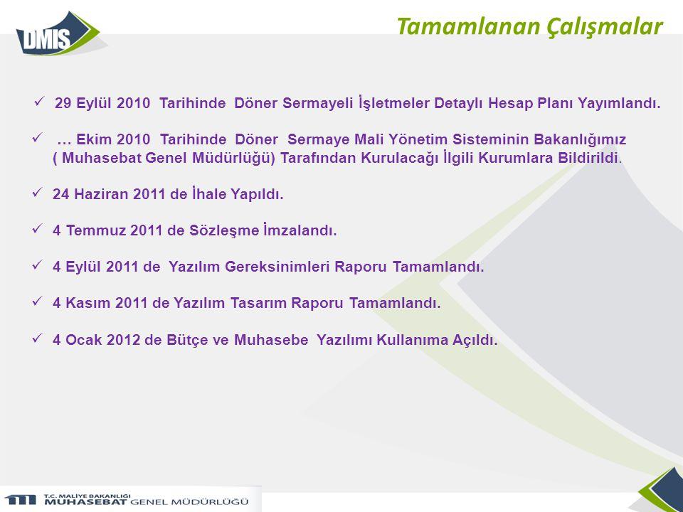29 Eylül 2010 Tarihinde Döner Sermayeli İşletmeler Detaylı Hesap Planı Yayımlandı. … Ekim 2010 Tarihinde Döner Sermaye Mali Yönetim Sisteminin Bakanlı