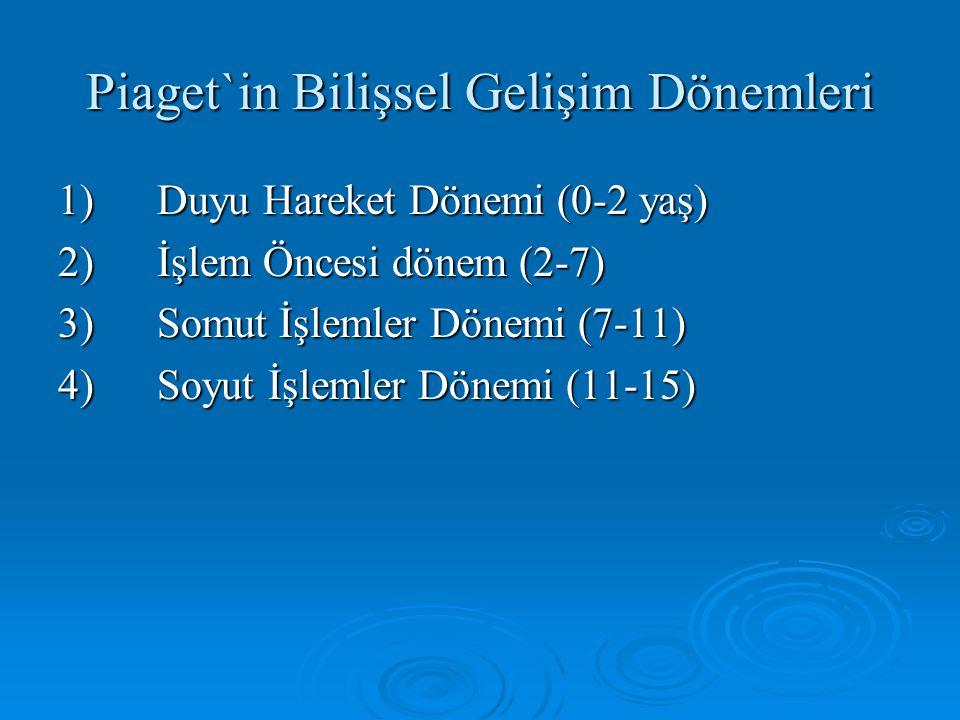 Piaget`in Bilişsel Gelişim Dönemleri 1) Duyu Hareket Dönemi (0-2 yaş) 2) İşlem Öncesi dönem (2-7) 3) Somut İşlemler Dönemi (7-11) 4) Soyut İşlemler Dönemi (11-15)