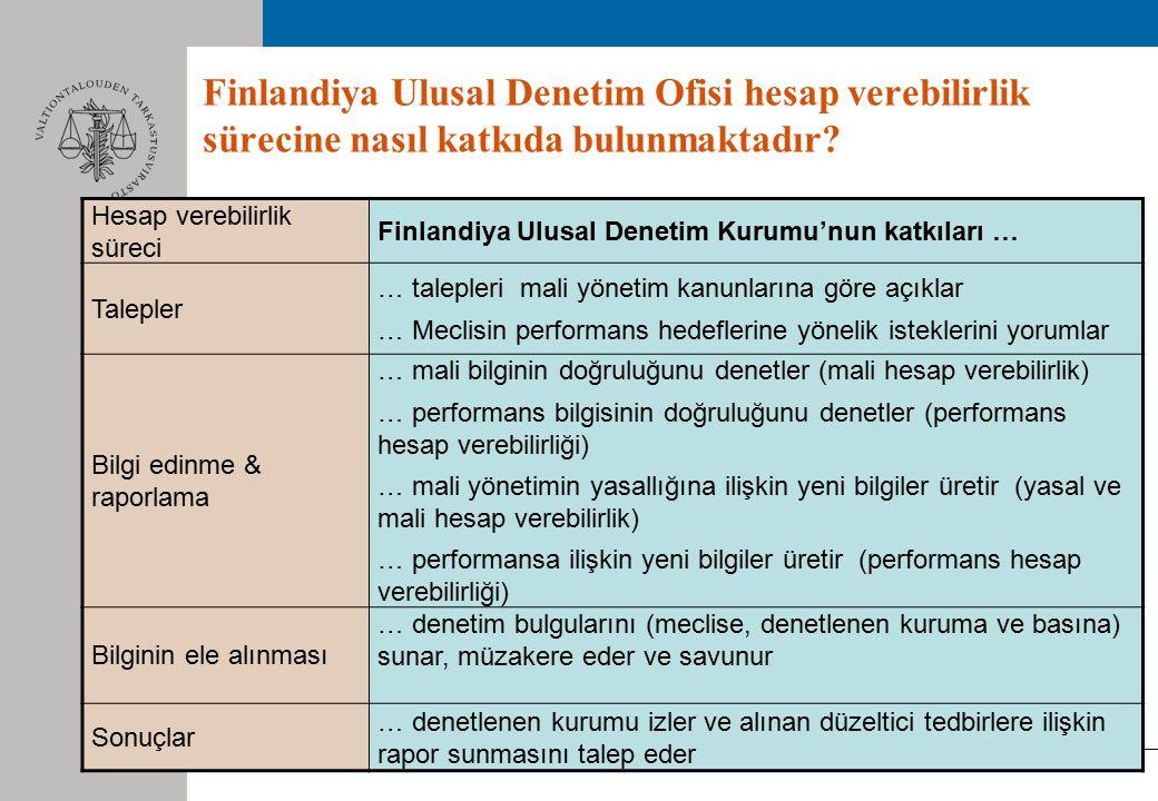 9 Finlandiya Ulusal Denetim Ofisi hesap verebilirlik sürecine nasıl katkıda bulunmaktadır? Hesap verebilirlik süreci Finlandiya Ulusal Denetim Kurumu'