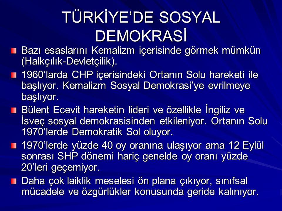 TÜRKİYE'DE SOSYAL DEMOKRASİ Bazı esaslarını Kemalizm içerisinde görmek mümkün (Halkçılık-Devletçilik). 1960'larda CHP içerisindeki Ortanın Solu hareke