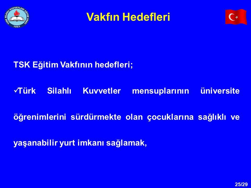25/29 TSK Eğitim Vakfının hedefleri; Türk Silahlı Kuvvetler mensuplarının üniversite öğrenimlerini sürdürmekte olan çocuklarına sağlıklı ve yaşanabili