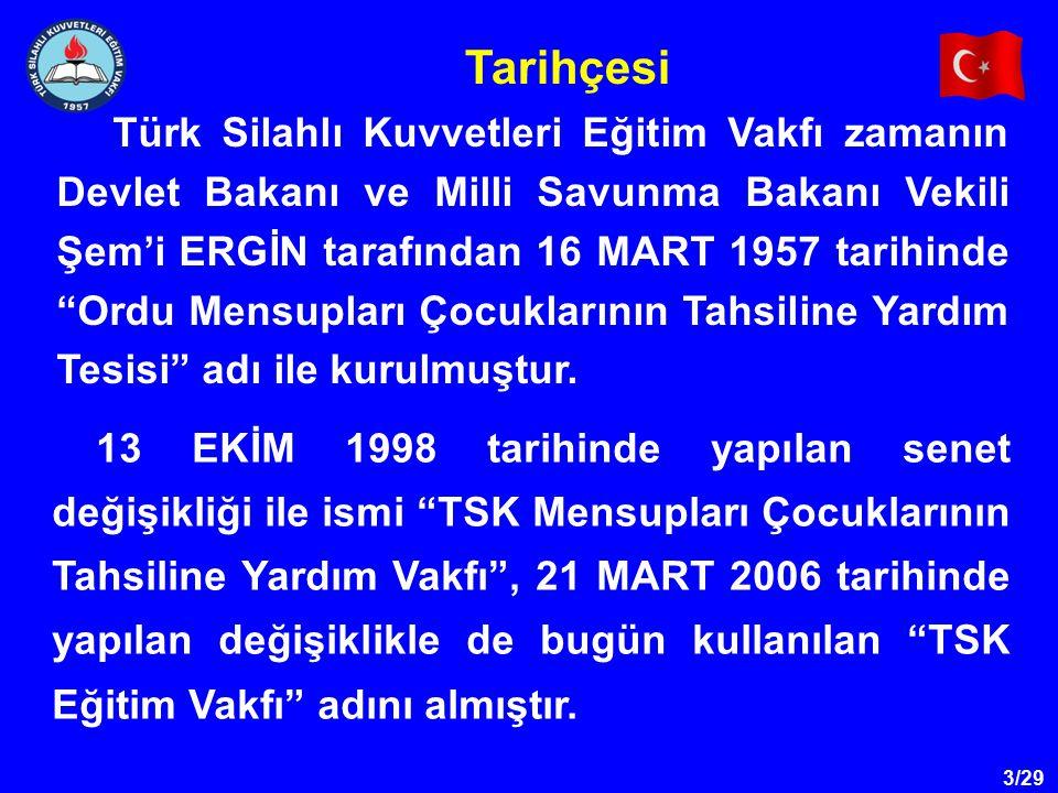 """3/29 Türk Silahlı Kuvvetleri Eğitim Vakfı zamanın Devlet Bakanı ve Milli Savunma Bakanı Vekili Şem'i ERGİN tarafından 16 MART 1957 tarihinde """"Ordu Men"""