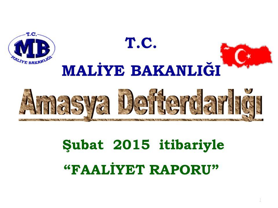 32 ŞUBAT2014(Karşılaştırma) GELİR