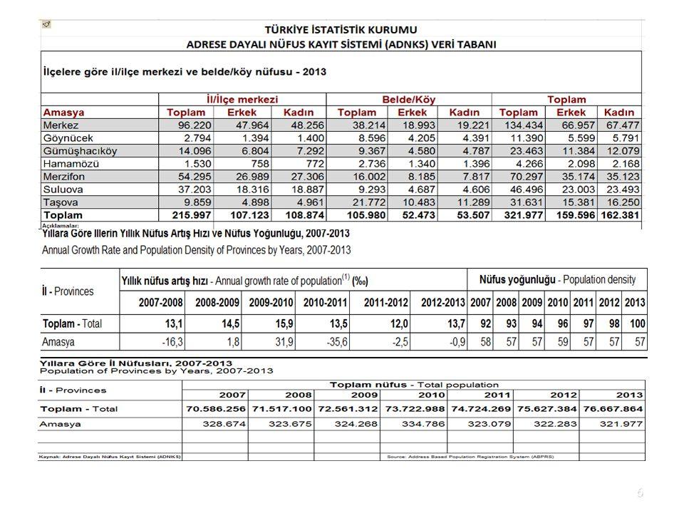 67 Ödeme Yapılan Personel Sayıları ŞUBAT- 2015 MUHASEBE