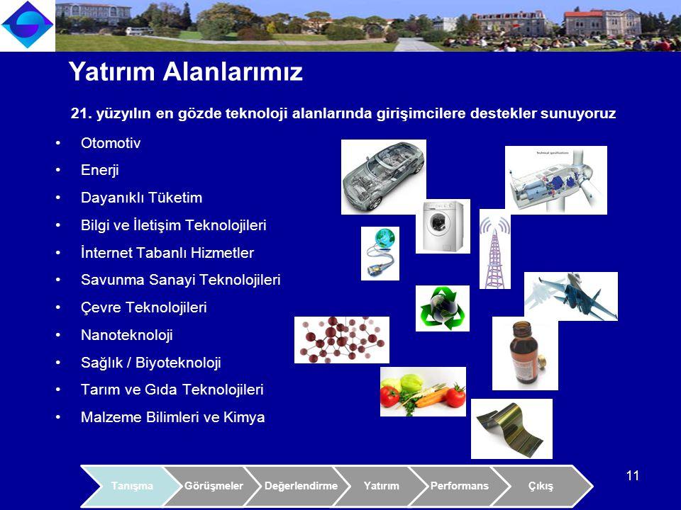 Otomotiv Enerji Dayanıklı Tüketim Bilgi ve İletişim Teknolojileri İnternet Tabanlı Hizmetler Savunma Sanayi Teknolojileri Çevre Teknolojileri Nanoteknoloji Sağlık / Biyoteknoloji Tarım ve Gıda Teknolojileri Malzeme Bilimleri ve Kimya 21.