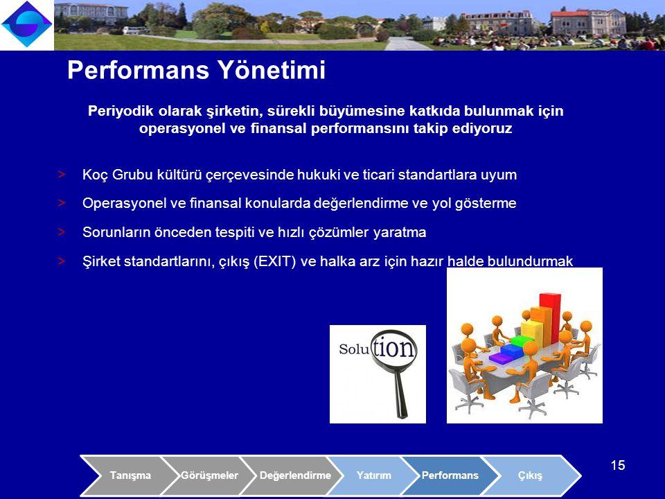 TanışmaGörüşmeler Yatırım PerformansÇıkış >Koç Grubu kültürü çerçevesinde hukuki ve ticari standartlara uyum >Operasyonel ve finansal konularda değerl