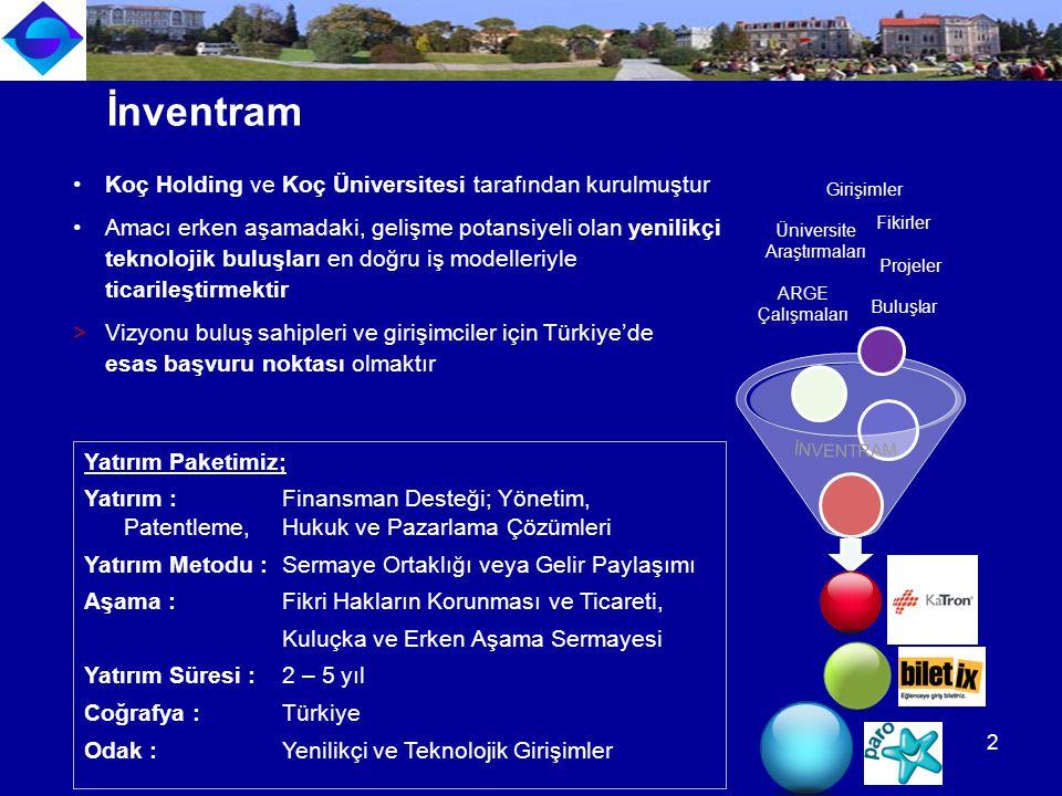 Koç Holding ve Koç Üniversitesi tarafından kurulmuştur Amacı erken aşamadaki, gelişme potansiyeli olan yenilikçi teknolojik buluşları en doğru iş modelleriyle ticarileştirmektir >Vizyonu buluş sahipleri ve girişimciler için Türkiye'de esas başvuru noktası olmaktır Girişimler ARGE Çalışmaları Fikirler Buluşlar Üniversite Araştırmaları Projeler Yatırım Paketimiz; Yatırım :Finansman Desteği; Yönetim, Patentleme, Hukuk ve Pazarlama Çözümleri Yatırım Metodu :Sermaye Ortaklığı veya Gelir Paylaşımı Aşama : Fikri Hakların Korunması ve Ticareti, Kuluçka ve Erken Aşama Sermayesi Yatırım Süresi : 2 – 5 yıl Coğrafya : Türkiye Odak : Yenilikçi ve Teknolojik Girişimler İnventram 2